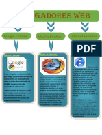 navegadoreswebmapaconceptualprofelmer-120522090059-phpapp02