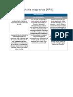 API 1 Administración