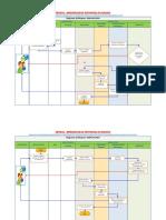 3. Diagrama de Bloques ITSE Flujogramas