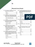 Minnesota PPP Trump Poll