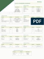 Tabela conversao para medidas.pdf