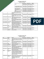 Budget Action 2018 - Full List of Trailer Bills _6!18!18 Update