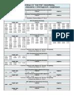 prigrad_lazarevac.pdf