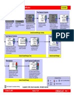 EBS_AUDIT_PLAN_TO_CERTIFICATION_FLOW_MODEL.pdf