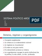 CLASE 18 Sistema Político Argentino