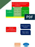 metodologia de investigacion