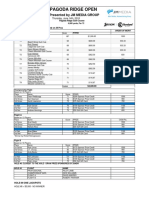 2018 Pagoda Ridge Open Results