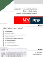 1. Organización y Representación de Datos Estadísticos.