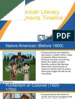 American Literary Timeline