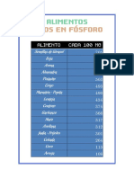 ALIMENTOS RICOS EN FOSFORO - NUTRICION