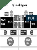 tray line diagram