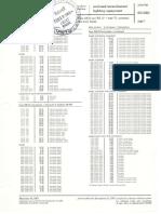 Westinghouse Lighting Price List Enclosed Incandescent AK-6 - AK-10 & VL Series 12-67
