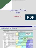 Curso Motor Retroexcavadora Wb146 Komatsu Estructura Funciones Partes Componentes Funciones Biela Filtros Culata Junta