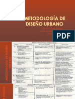 METODOLOGIA DE DISEÑO URBANO.pdf