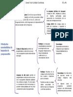 Cuadro Sinoptico - Lenguajes de Programación