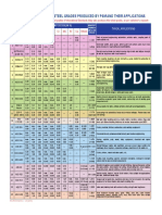 Peoples STeel Mill Products.pdf
