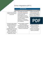 API 1 Administracion universidad siglo21