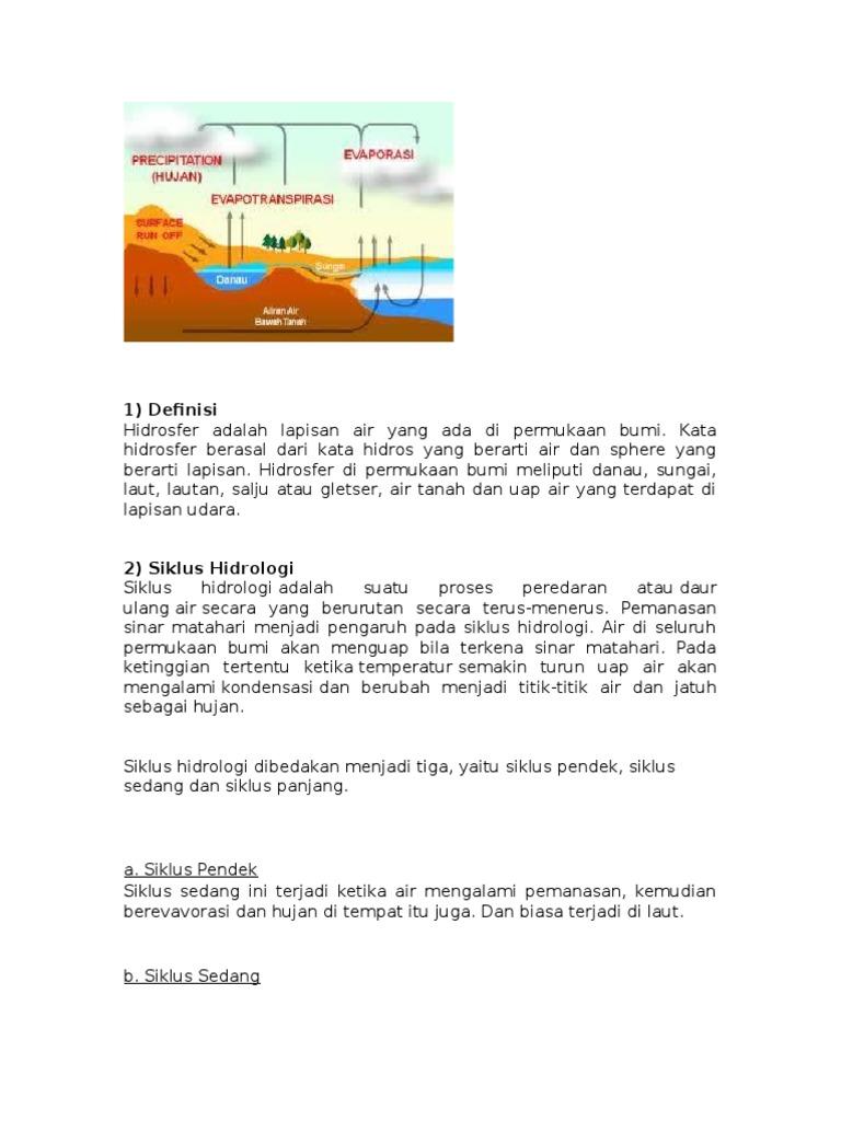 Gambar Siklus Air Sedang