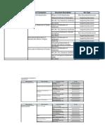 List of Mandatory Requirements - Unregistered Land.pdf