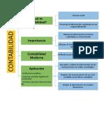 Mapa Conceptual Emprendimiento y Gestion