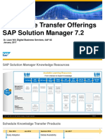 Kt Solution Manager 7.2