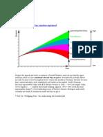Ansoff Matrix and Gap Analysis Explained
