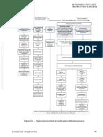Certification-process-flow-chart-17021-1_2015-Figure-E.1.pdf