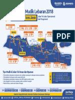 Peta Mudik Transjawa- Lebaran 2018