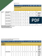 Neda Plan Results Matrices 2017