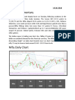 Daily Market Report From capitalheight for 20 June
