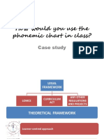 CS Phonemic Chart