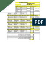 5 Expenses Sheet Within India