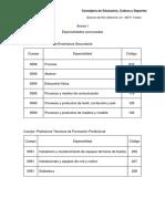 Anexo I - Especialidades Convocadas