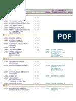 Plan de Estudio Bibliotecología y CCII
