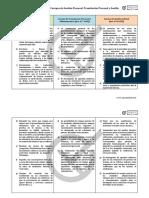 Funciones-Cuerpos-Gestion-Tramitación-y-Auxilio-www.opositatest.com_.pdf