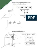 Formulario Calc4 - Calculo Vetorial