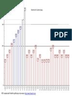 01-Grupo de Materiales API 1104 (MPa)