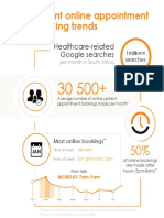 Infographic - Online Patient Booking Stats