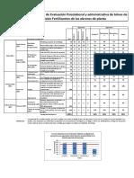 Evaluacion Autoprogramada Cuestionario Mobbing LIPT Modificado (1)