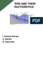 Aquifers and Their Characteristics