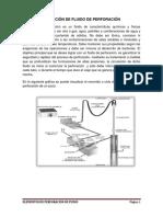 DEFINICION_DE_FLUIDO_DE_PERFORACION.docx