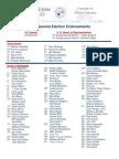 2018_General Endorsement List FINAL