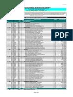 Web - Precios Unitarios -14!12!2017IDRD