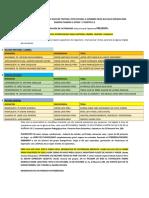 TEXTO SPOT CONFERENCIAS Y CONCIERTO GV GROUP 15 OCT.doc