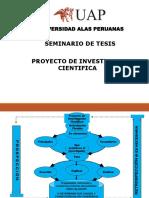 PROYECTO DE INVESTIGACION CIENTIFICA.pdf