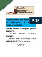 Comparación Del Libro v Del Código Civil El Años 1984 Con La Del Año 1936