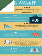 PRINT Breve Historia de People Analytics