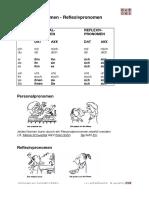 personal&eflexivpronomen.pdf
