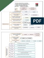 Costos-Clasificación NIf