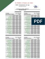 Calendario LIGA FMDS BOLOS 2010/2011